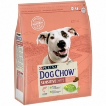 Dog Chow Pienso Sensitive...